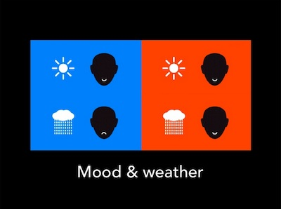 mood an weather