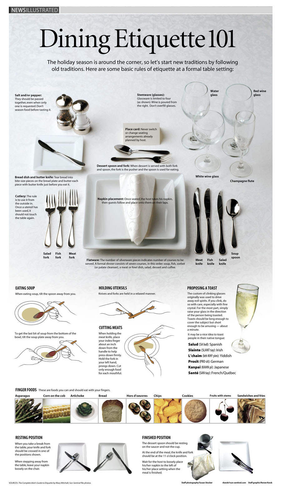 formal breakfast table setting. A Detailed Description And Breakdown Of The Formal Dining Table How To Use Each Piece Cutlery On Table. Breakfast Setting