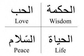 LEARN THESE ESSENTIAL BASIC ARABIC WORDS AND PHRASES TO HELP YOU IN DUBAI