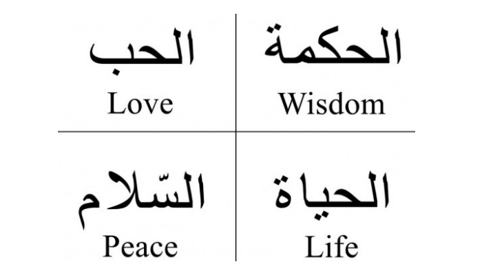 LEARN THESE BASIC ARABIC WORDS AND PHRASES