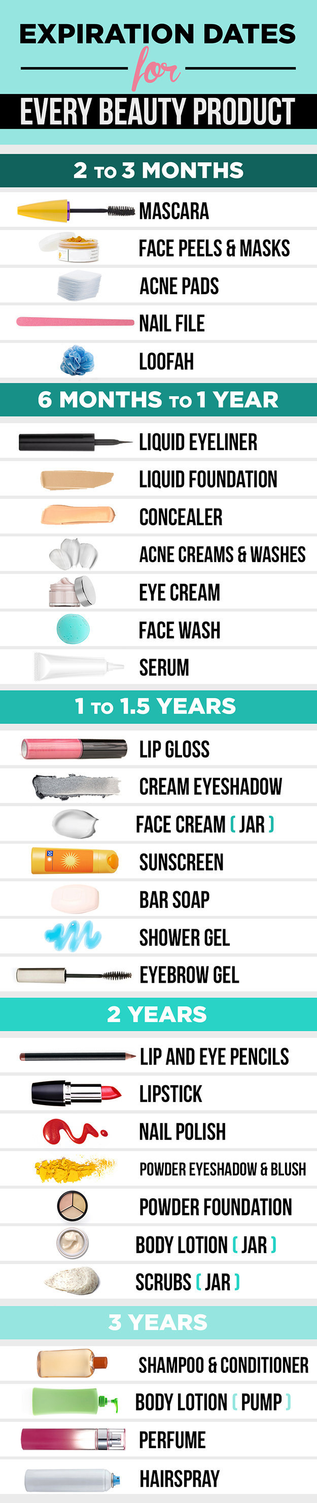 expiration dates for beauty products